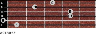 A9/13#5/F for guitar on frets 1, 0, 4, 4, 2, 3