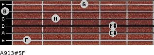 A9/13#5/F for guitar on frets 1, 4, 4, 2, 0, 3