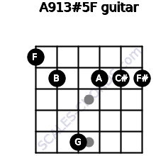 A9/13#5/F for guitar on frets 1, 2, 5, 2, 2, 2