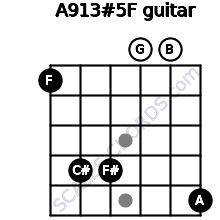 A9/13#5/F for guitar on frets 1, 4, 4, 0, 0, 5