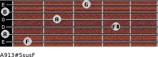 A9/13#5sus/F for guitar on frets 1, 0, 4, 2, 0, 3
