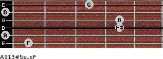 A9/13#5sus/F for guitar on frets 1, 0, 4, 4, 0, 3