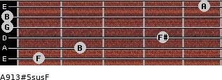 A9/13#5sus/F for guitar on frets 1, 2, 4, 0, 0, 5