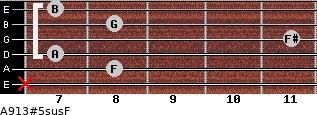 A9/13#5sus/F for guitar on frets x, 8, 7, 11, 8, 7
