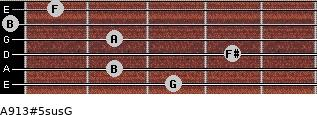 A9/13#5sus/G for guitar on frets 3, 2, 4, 2, 0, 1
