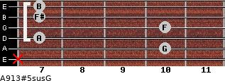 A9/13#5sus/G for guitar on frets x, 10, 7, 10, 7, 7
