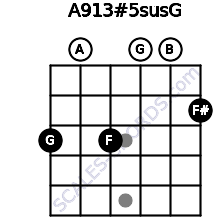 A9/13#5sus/G for guitar on frets 3, 0, 3, 0, 0, 2