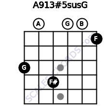 A9/13#5sus/G for guitar on frets 3, 0, 4, 0, 0, 1