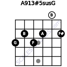 A9/13#5sus/G for guitar on frets 3, 2, 3, 2, 0, 2