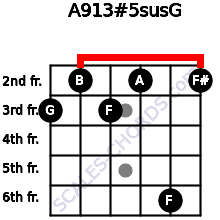 A9/13#5sus/G for guitar on frets 3, 2, 3, 2, 6, 2