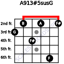A9/13#5sus/G for guitar on frets 3, 2, 4, 2, 6, 2
