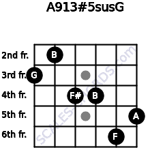 A9/13#5sus/G for guitar on frets 3, 2, 4, 4, 6, 5