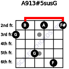 A9/13#5sus/G for guitar on frets 3, 2, 5, 2, 6, 2