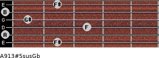 A9\13#5sus\Gb for guitar on frets 2, 0, 3, 1, 0, 2