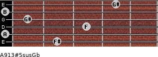 A9\13#5sus\Gb for guitar on frets 2, 0, 3, 1, 0, 4