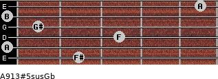 A9\13#5sus\Gb for guitar on frets 2, 0, 3, 1, 0, 5