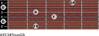 A9\13#5sus\Gb for guitar on frets 2, 0, 3, 2, 0, 4