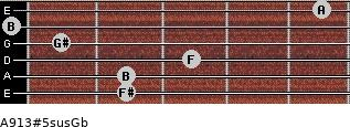 A9\13#5sus\Gb for guitar on frets 2, 2, 3, 1, 0, 5