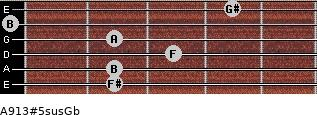A9\13#5sus\Gb for guitar on frets 2, 2, 3, 2, 0, 4