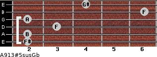 A9\13#5sus\Gb for guitar on frets 2, 2, 3, 2, 6, 4