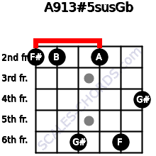A9\13#5sus\Gb for guitar on frets 2, 2, 6, 2, 6, 4
