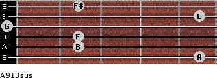 A9/13sus for guitar on frets 5, 2, 2, 0, 5, 2