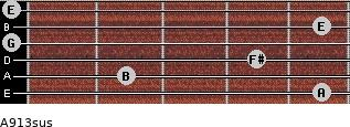 A9/13sus for guitar on frets 5, 2, 4, 0, 5, 0
