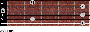 A9/13sus for guitar on frets 5, 2, 5, 0, 5, 2