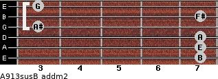 A9/13sus/B add(m2) guitar chord
