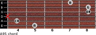 A9(-5) for guitar on frets 5, 4, x, 8, 8, 7