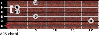 A9(-5) for guitar on frets x, 12, 9, 8, 8, 9