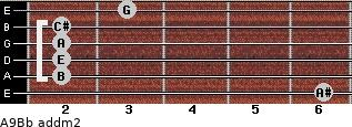 A9/Bb add(m2) for guitar on frets 6, 2, 2, 2, 2, 3