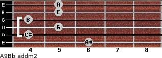 A9/Bb add(m2) guitar chord