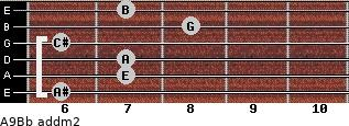 A9/Bb add(m2) for guitar on frets 6, 7, 7, 6, 8, 7