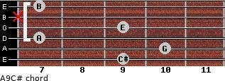 A9/C# for guitar on frets 9, 10, 7, 9, x, 7