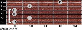 A9/C# for guitar on frets 9, 10, 9, 9, 10, 12