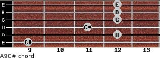 A9/C# for guitar on frets 9, 12, 11, 12, 12, 12