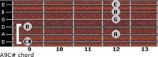 A9/C# for guitar on frets 9, 12, 9, 12, 12, 12