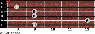 A9/C# for guitar on frets 9, 12, 9, 9, 8, x