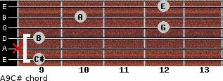 A9/C# for guitar on frets 9, x, 9, 12, 10, 12