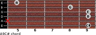 A9/C# for guitar on frets 9, x, 9, 9, 8, 5