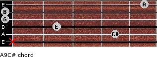 A9/C# for guitar on frets x, 4, 2, 0, 0, 5
