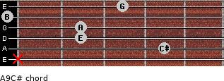 A9/C# for guitar on frets x, 4, 2, 2, 0, 3