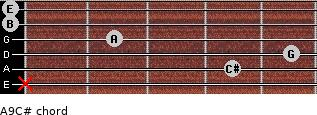 A9/C# for guitar on frets x, 4, 5, 2, 0, 0
