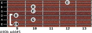 A9/Db add(#5) guitar chord
