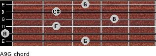 A9/G for guitar on frets 3, 0, 2, 4, 2, 3