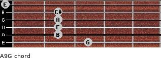 A9/G for guitar on frets 3, 2, 2, 2, 2, 0