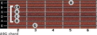A9/G for guitar on frets 3, 2, 2, 2, 2, 5
