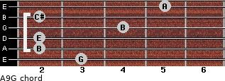 A9/G for guitar on frets 3, 2, 2, 4, 2, 5