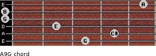 A9/G for guitar on frets 3, 4, 2, 0, 0, 5